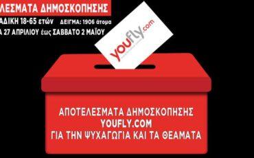 Δημοσκόπηση του Youfly.com