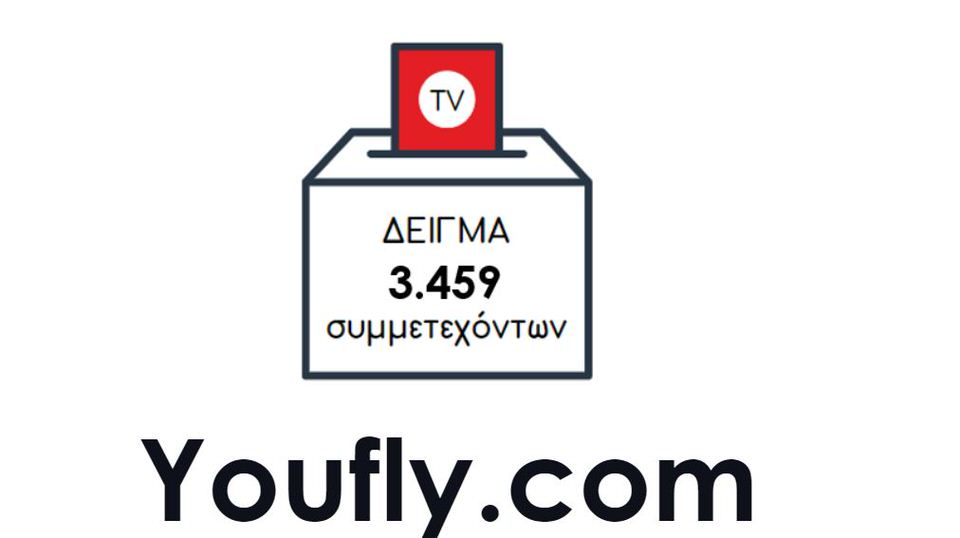 Τα αποτελέσματα της δημοσκόπησης από το Youfly.com για την ψυχαγωγία στην ελληνική τηλεόραση